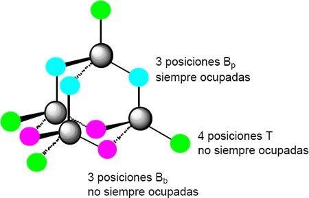 fosforo-tetraedro.jpg