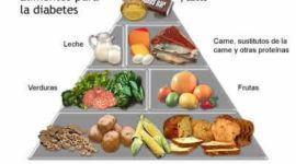 La alimentación del diabético (II)
