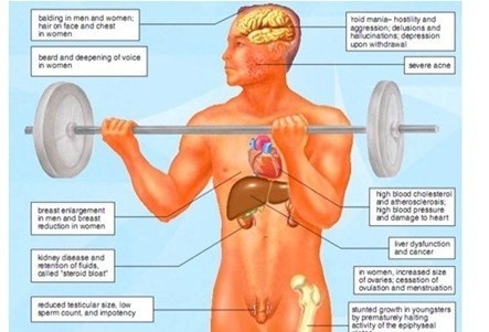 esteroides.efectos