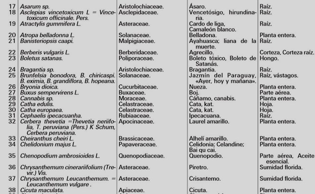 lista-plantas-toxicas2